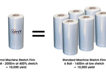 Is 50% stretch wrap reduction too good to be true?