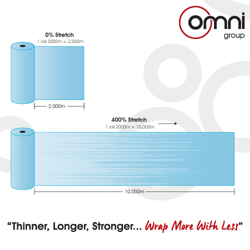 Omni Pallet Wrapping Solution