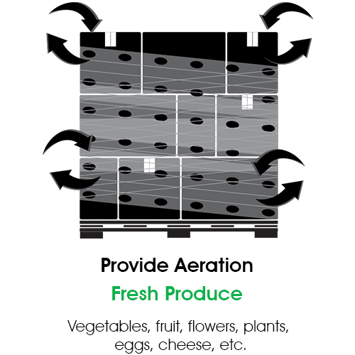 Omni VentX Ventilated Reinforced Stretch Wrap_Fresh Produce icon